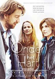 In the Heart poster