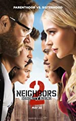 Neighbors 2 Sorority Rising(2016)