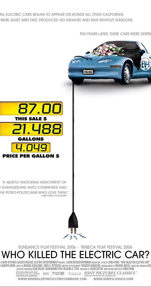 Who Killed the Electric Car 2006 IMDb – Who Killed the Electric Car Worksheet