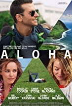 Primary image for Aloha