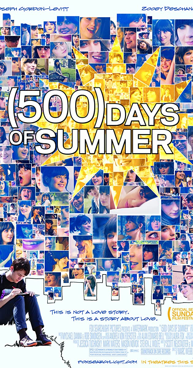 a synopsis of 500 days of 500 days of summer 95 mins director marc webb's inventive spin on the romantic comedy genre jumps back and forth through the 500-day relationship between tom, who believes he's met his soul mate, and summer, who doesn't believe in love.