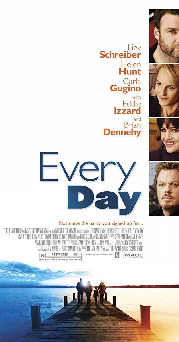 Based on David Levithan's acclaimed New York Times bestseller, Every Day tells the story of Rhiannon (Angourie Rice), a year old girl who falls in love with a mysterious soul named63%.