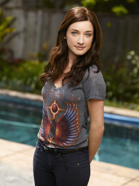 margo harshman measurement