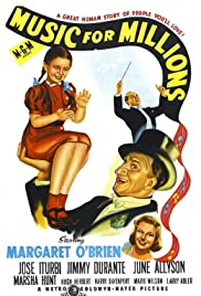Music for Millions (1944) Poster - Movie Forum, Cast, Reviews