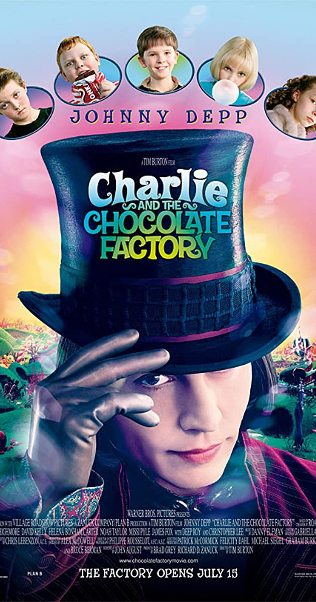 charlie and the chocolate factory plot summary imdb