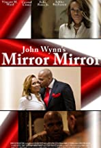 John Wynn's Mirror Mirror
