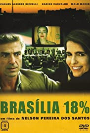 Brasília 18% (2006) Poster - Movie Forum, Cast, Reviews