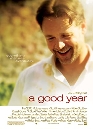 A Good Year (2006) Download on Vidmate