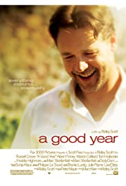 Watch Movie A Good Year (2006)