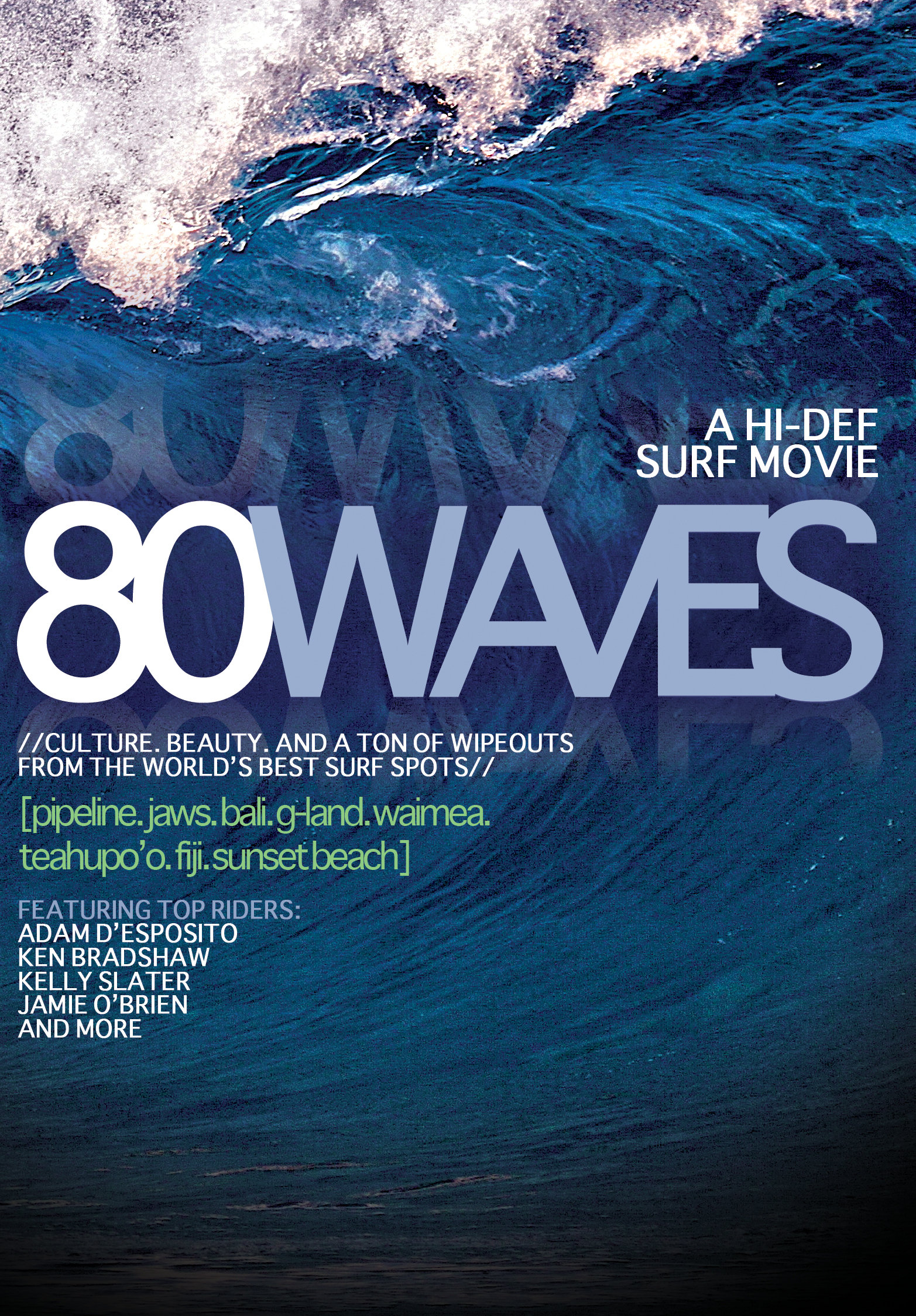 image 80 Waves Watch Full Movie Free Online