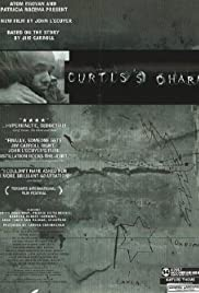 Curtis's Charm Poster