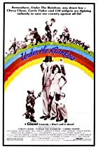 Under the Rainbow (1981) Poster