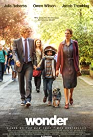 Wonder Full Movie Watch Online Free
