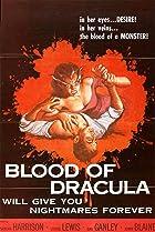 Image of Blood of Dracula