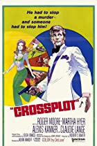 Image of Crossplot
