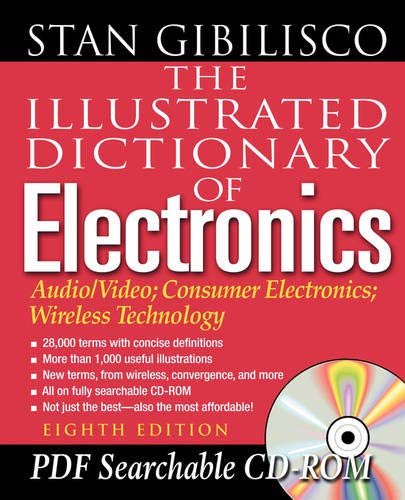 Dictionary pdf electronics