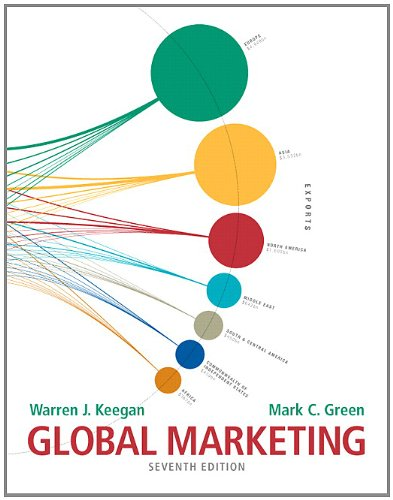 Services Marketing Christopher Lovelock 7th Edition Pdf