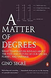 A Matter of Degrees: What Temperature…