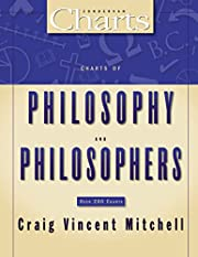 Charts of Philosophy and Philosophers…