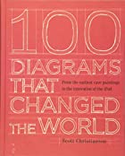 100 Diagrams That Changed the World: From…