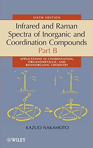 Coordination Compounds Pdf