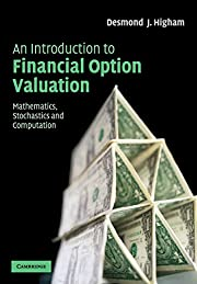An Introduction to Financial Option…