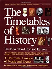 The Timetables of History: A Horizontal…
