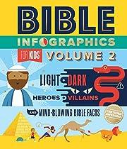 Bible Infographics for Kids Volume 2: Light…