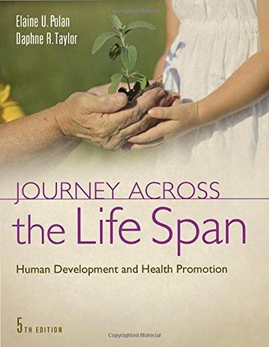 Span pdf development life human