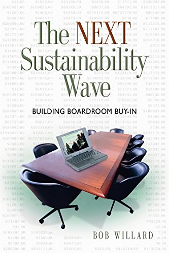 Resources On Sustainability Values Driven Leadership Research