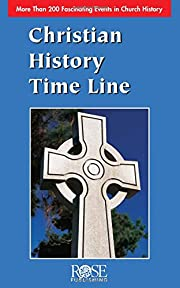 Christian History Time Line (2,000 Years of…