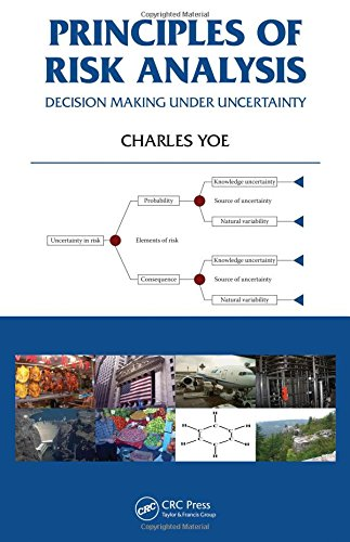PDF] Principles of Risk Analysis: Decision Making Under