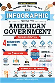 The Infographic Guide to American…