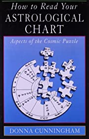 How to Read Your Astrological Chart: Aspects…