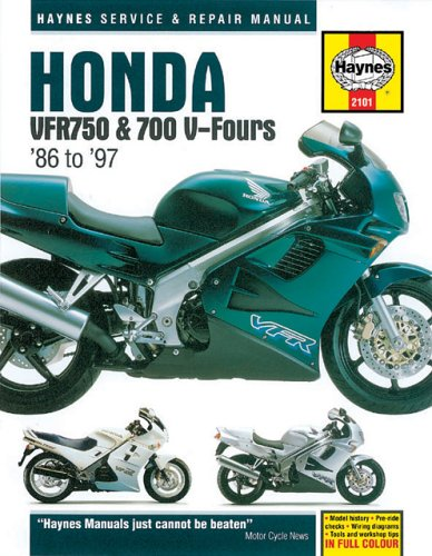 Lzzzzzzz on 1982 Honda Nighthawk 750 Service Manual