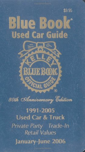 nada blue book kelley blue book and nada guide for used html autos weblog. Black Bedroom Furniture Sets. Home Design Ideas
