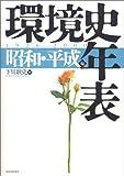 環境史年表 昭和・平成編 1926-2000