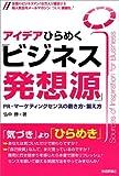 日本で唯一のクイズプロデューサーによるマーケティング手法