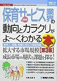 B194 『図解入門業界研究 最新保育サービス業界の動向とカラクリがよ~くわかる本[第3版] 』