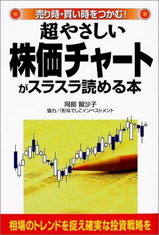 超やさしい株価チャートがスラスラ読める本 売り時・買い時をつかむ!