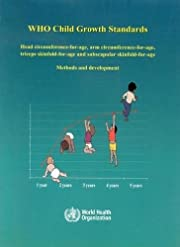 WHO Child Growth Standards: Head…