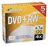 Memorex 4.7 GB DVD+RW Discs