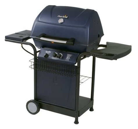 Global Online Store Outdoor Living Brands Char Broil