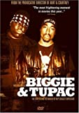 Biggie & Tupac (2002) (Movie)