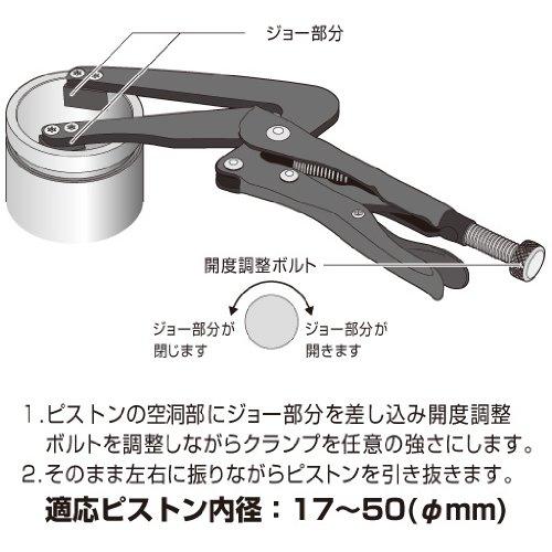 ブレーキピストンロッキングプライヤー 19-9870 使用方法