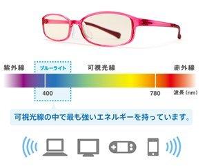 ブルーライトとは、可視光線の中で最もエネルギーが強く、眼の奥の網膜にまで届いてしまう青色光(380~495ナノメートル)のこと。