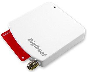 地上・BS・110度CS デジタル放送 3波対応ポータブルチューナー