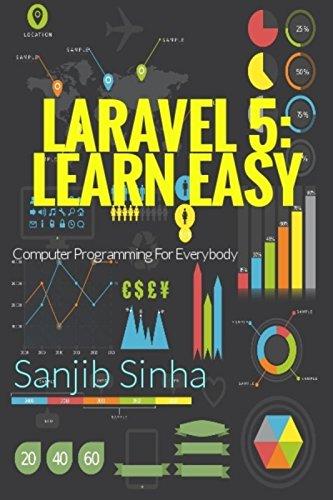 Laravel 5 Learn Easy Pdf
