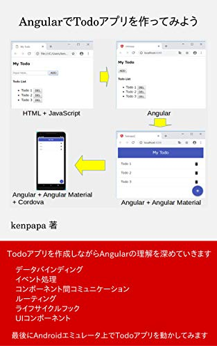 AngularでTodoアプリを作ってみよう