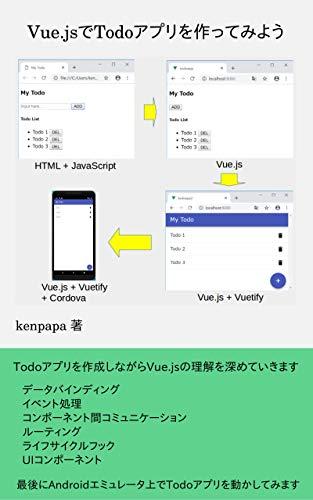 Vue.jsでTodoアプリを作ってみよう